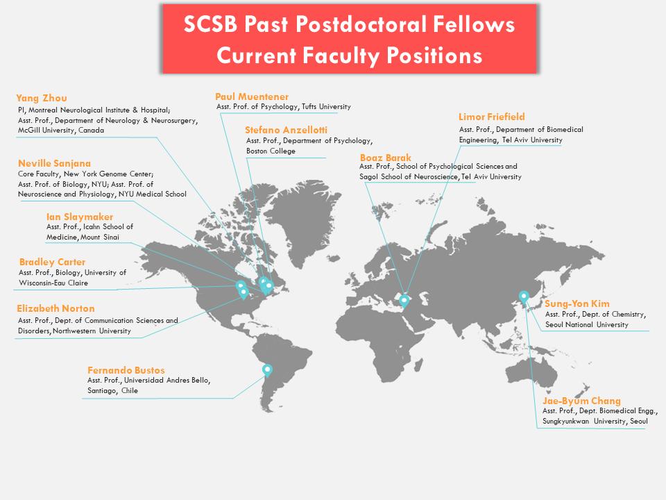 Postdoctoral Fellows – Simons Center for the Social Brain